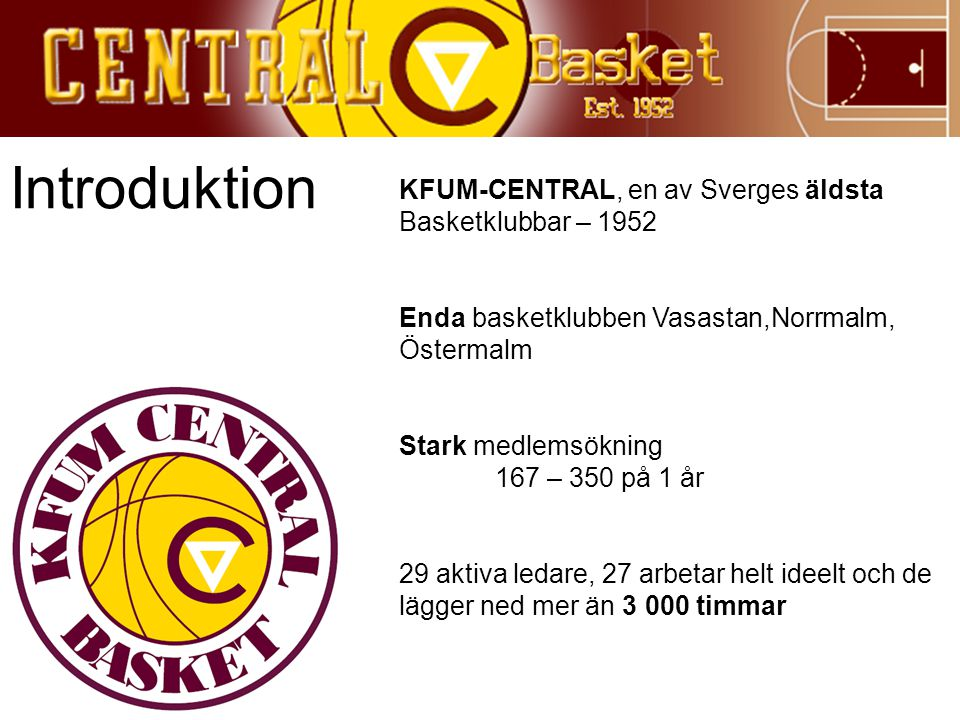 Introduktion KFUM-CENTRAL, en av Sverges äldsta Basketklubbar – 1952