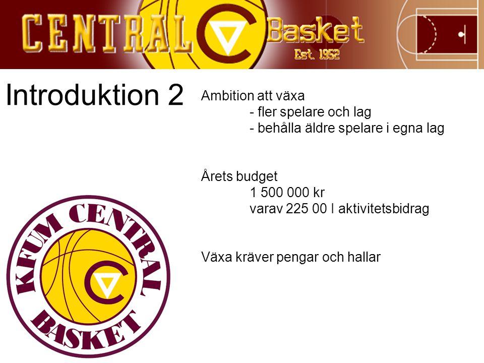 Introduktion 2 Ambition att växa - fler spelare och lag