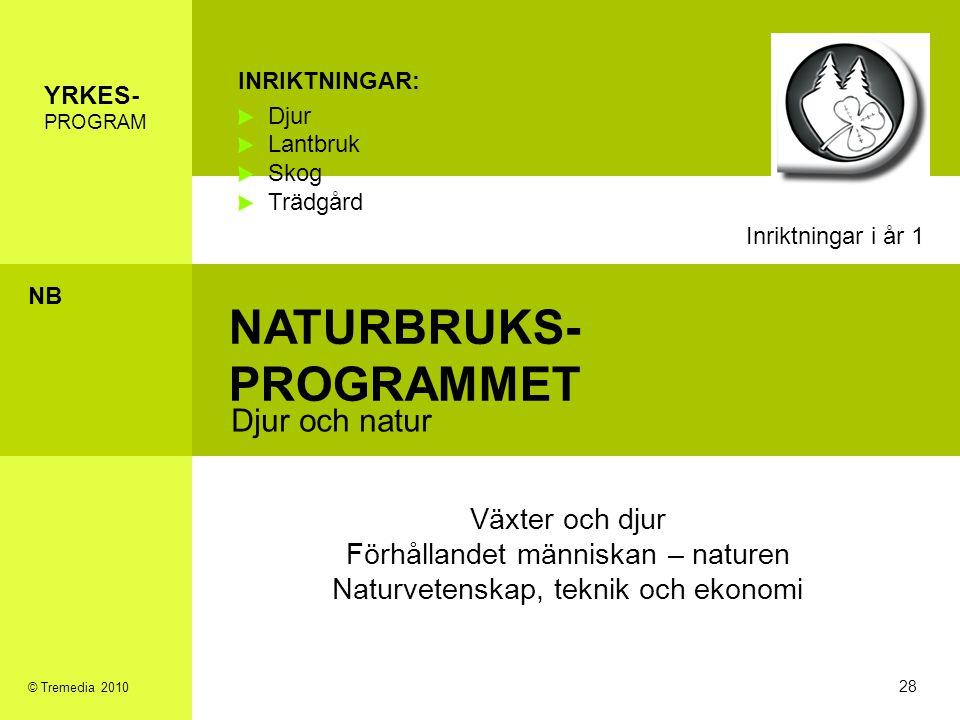 NATURBRUKS-PROGRAMMET