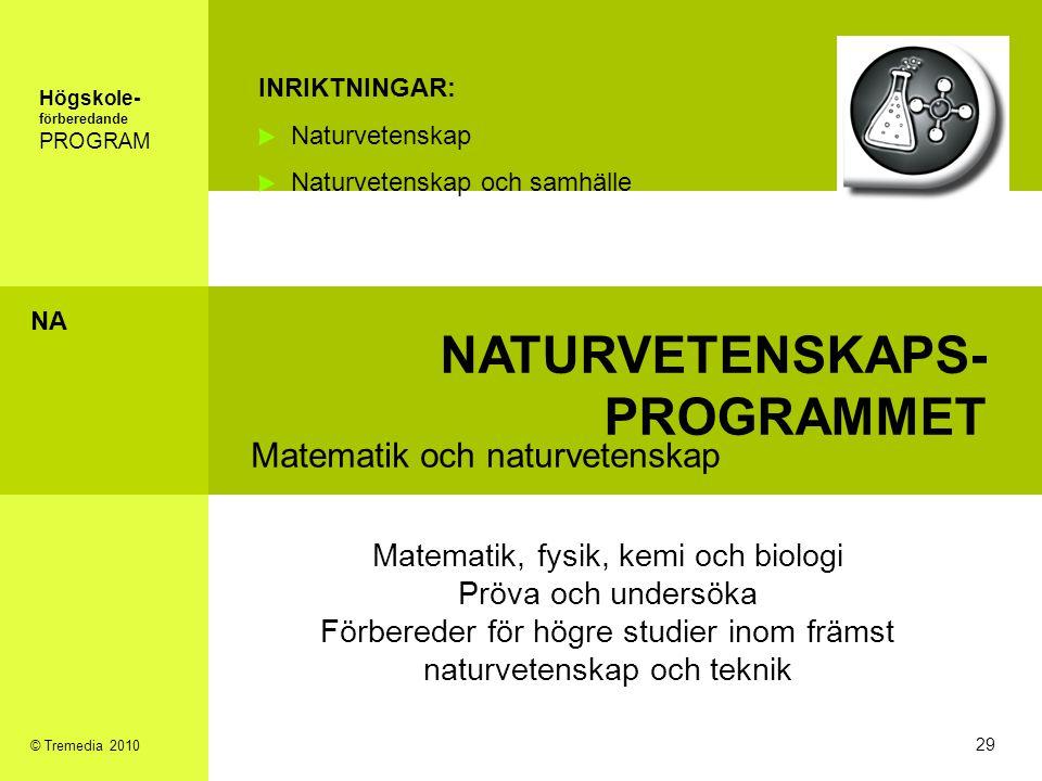 NATURVETENSKAPS-PROGRAMMET