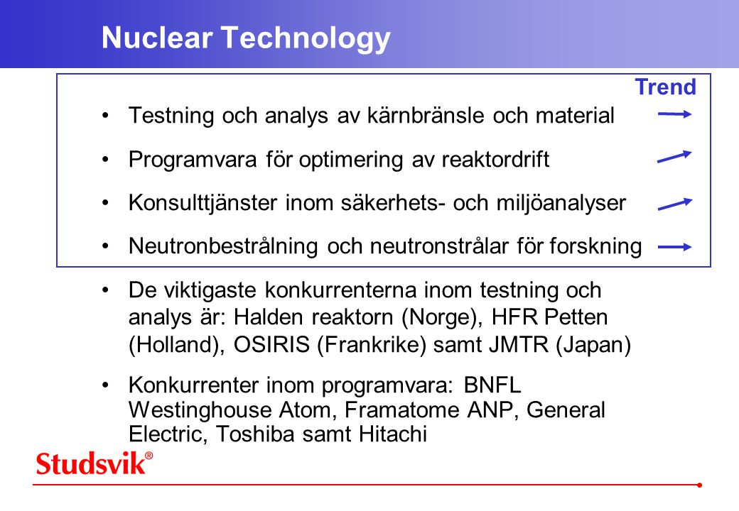 Nuclear Technology Trend