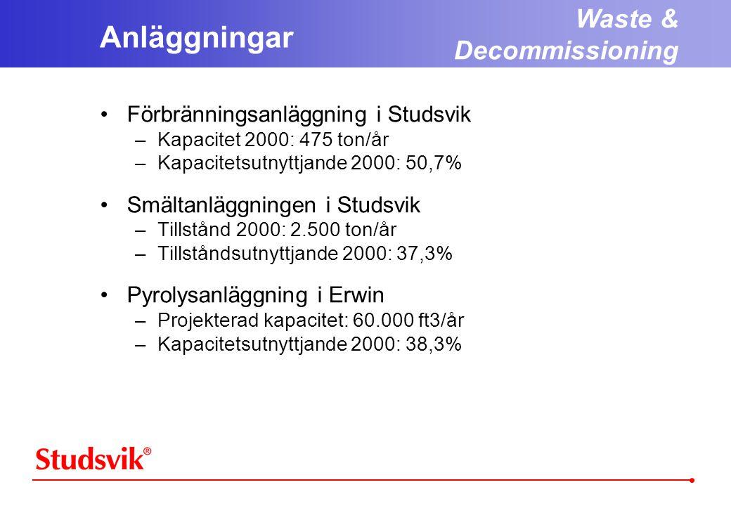 Anläggningar Waste & Decommissioning Förbränningsanläggning i Studsvik