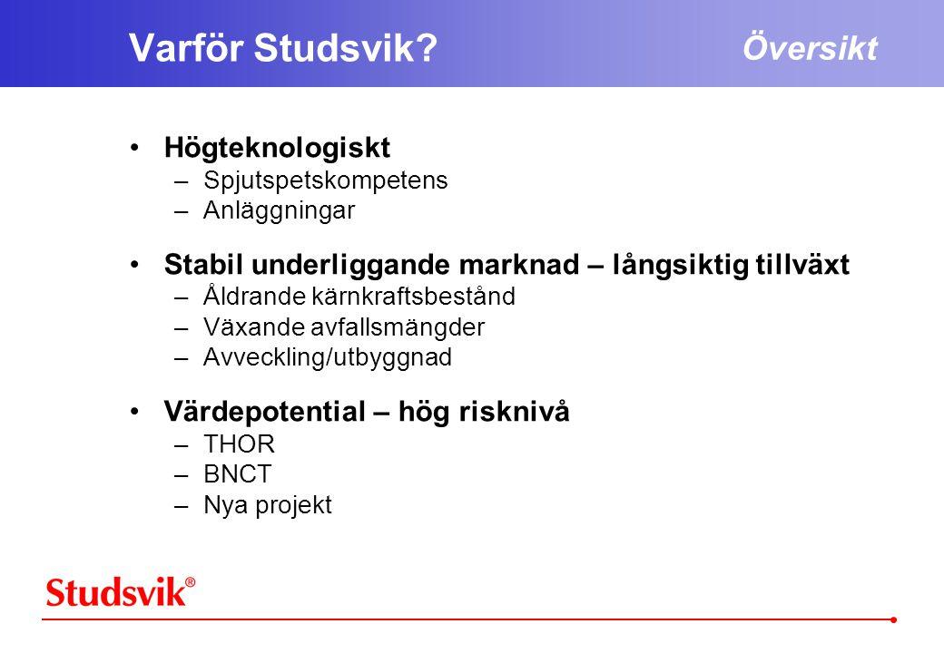 Varför Studsvik Översikt Högteknologiskt