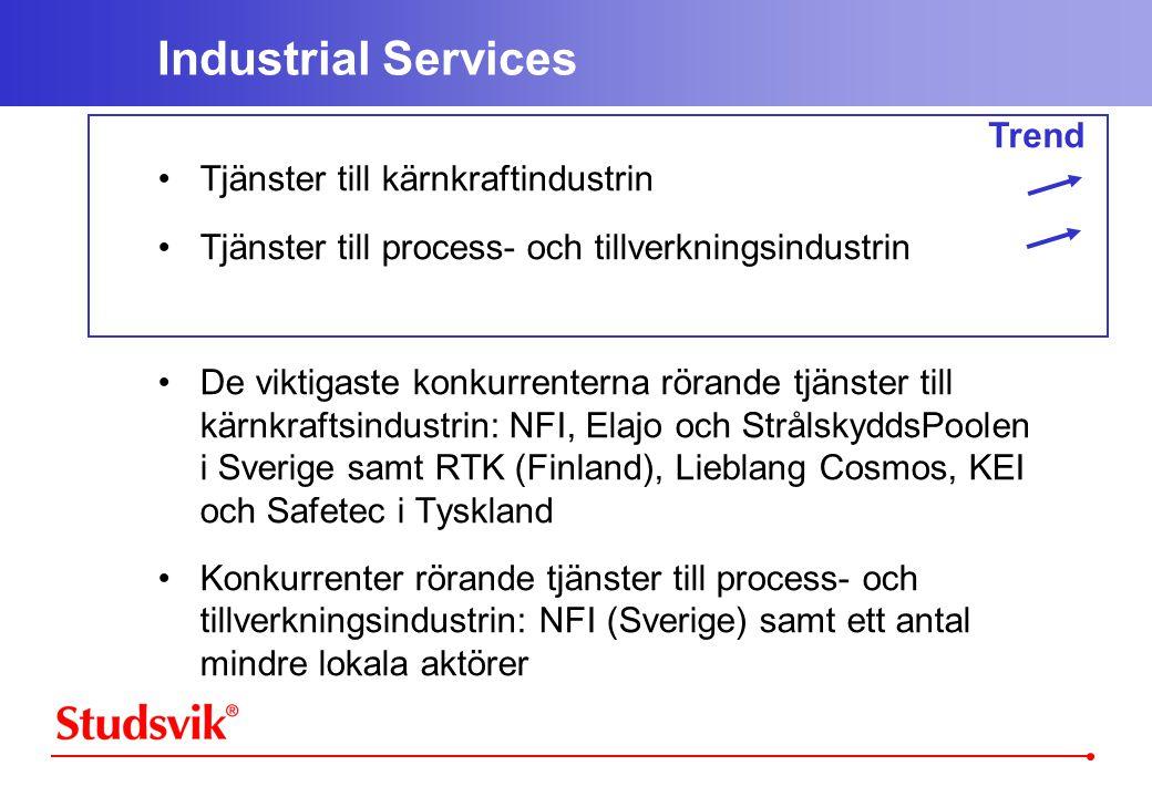 Industrial Services Trend Tjänster till kärnkraftindustrin