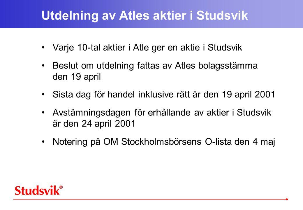 Utdelning av Atles aktier i Studsvik