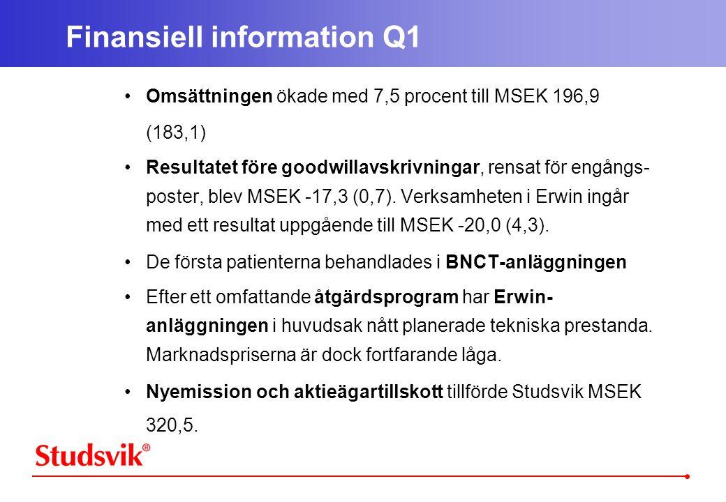 Finansiell information Q1
