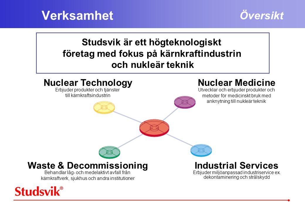 Verksamhet Översikt Studsvik är ett högteknologiskt
