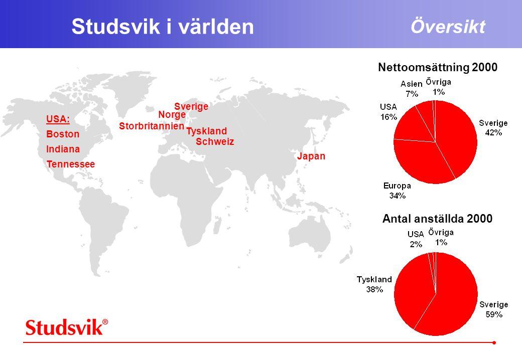 Studsvik i världen Översikt Nettoomsättning 2000 Antal anställda 2000