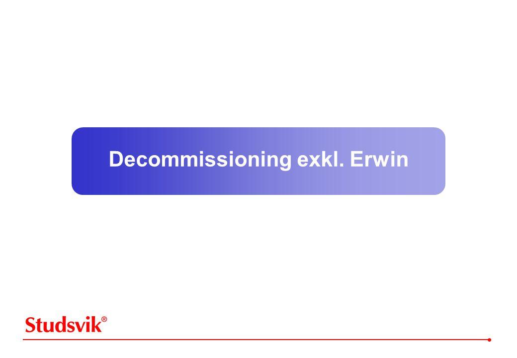 Decommissioning exkl. Erwin