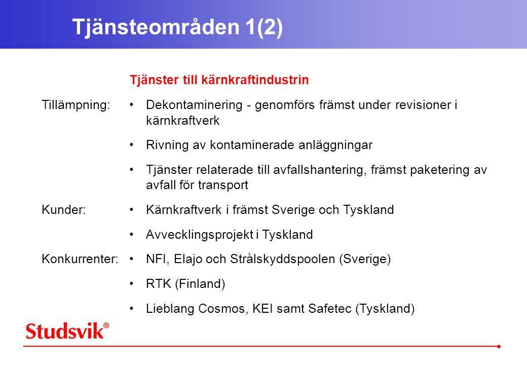 Tjänsteområden 1(2) Tillämpning: Kunder: Konkurrenter: