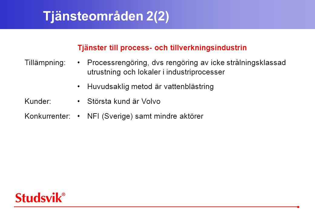 Tjänsteområden 2(2) Tillämpning: Kunder: Konkurrenter:
