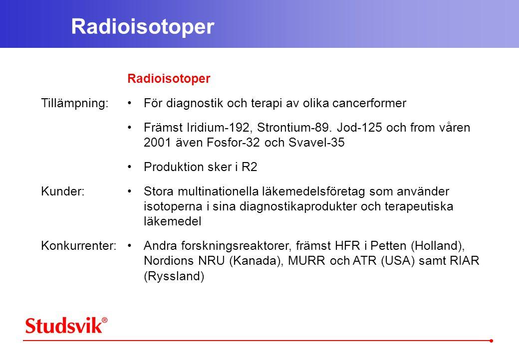 Radioisotoper Tillämpning: Kunder: Konkurrenter: Radioisotoper