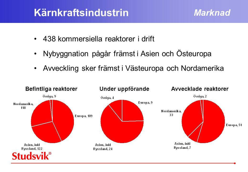 Kärnkraftsindustrin Marknad 438 kommersiella reaktorer i drift