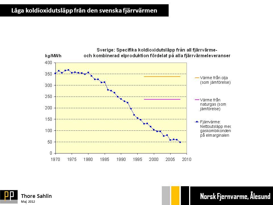 Låga koldioxidutsläpp från den svenska fjärrvärmen