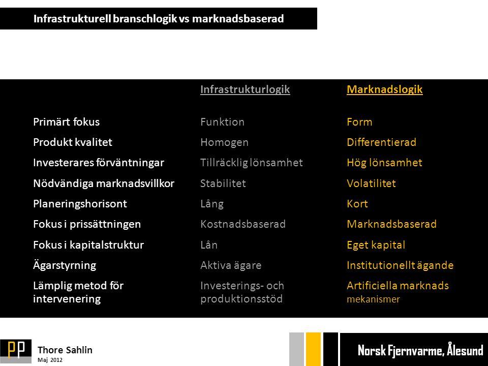 Infrastrukturell branschlogik vs marknadsbaserad
