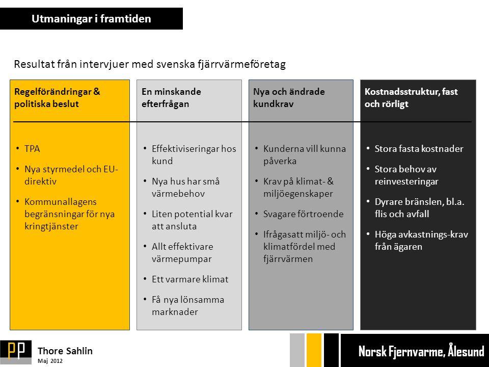 Resultat från intervjuer med svenska fjärrvärmeföretag