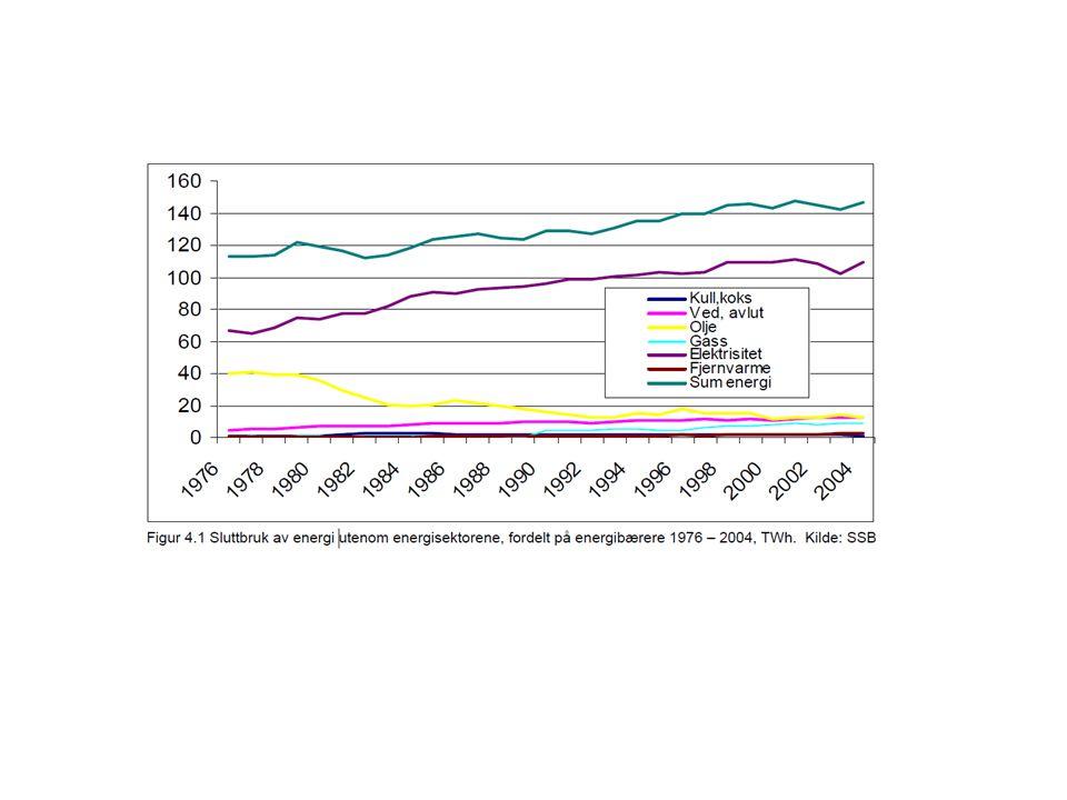 http://www.nve.no/global/publikasjoner/publikasjoner%202006/oppdragsrapport%20a%202006/oppdragsrapporta7-06.pdf