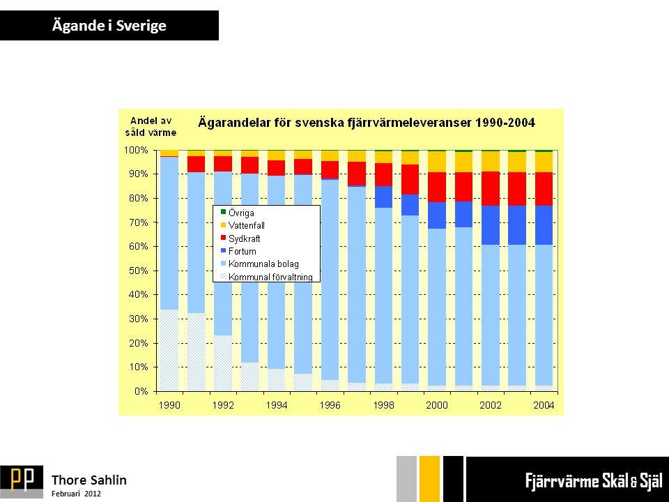 Ägande i Sverige Bryggan Bryggan Ekonom Ekonom Thore Sahlin gänget