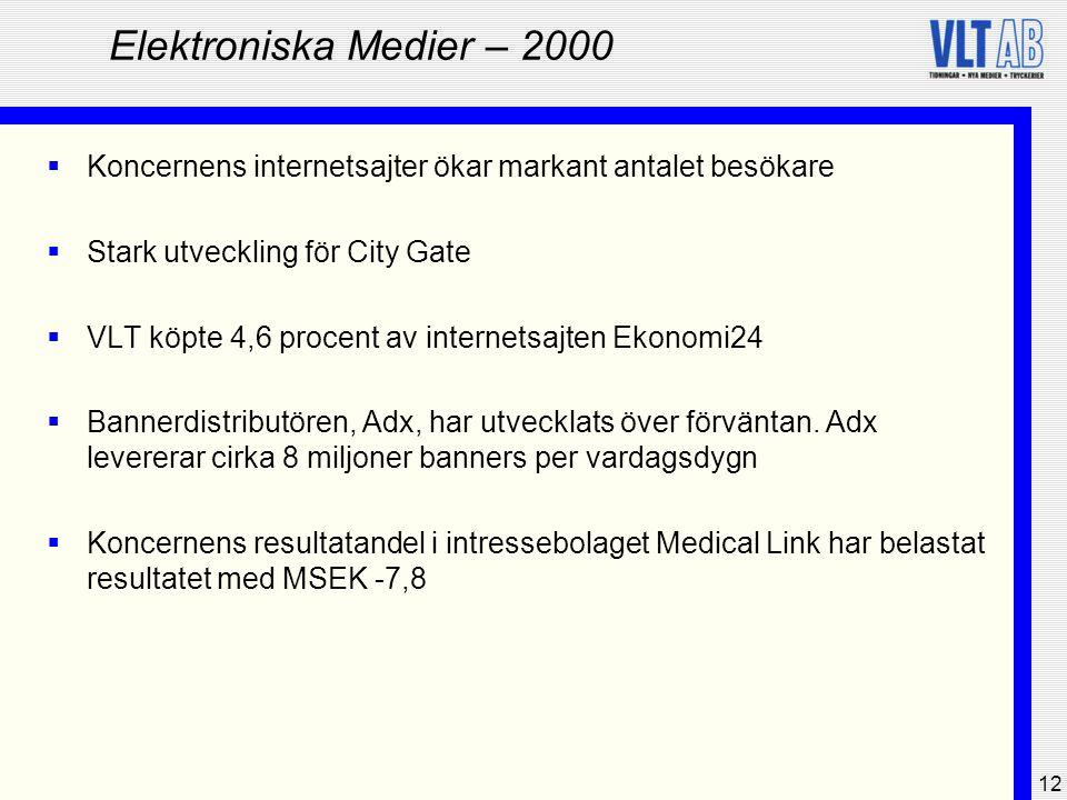 Elektroniska Medier – 2000 Koncernens internetsajter ökar markant antalet besökare. Stark utveckling för City Gate.