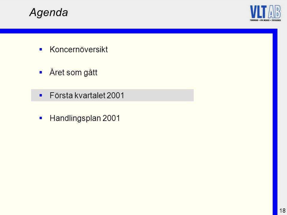 Agenda Koncernöversikt Året som gått Första kvartalet 2001