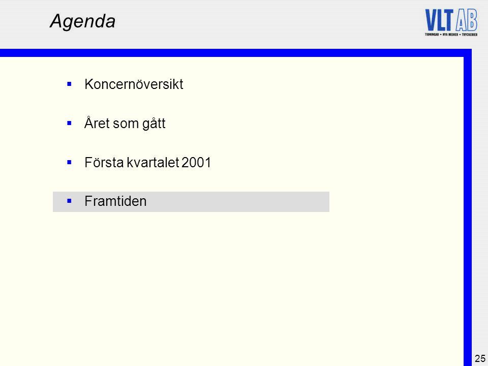 Agenda Koncernöversikt Året som gått Första kvartalet 2001 Framtiden