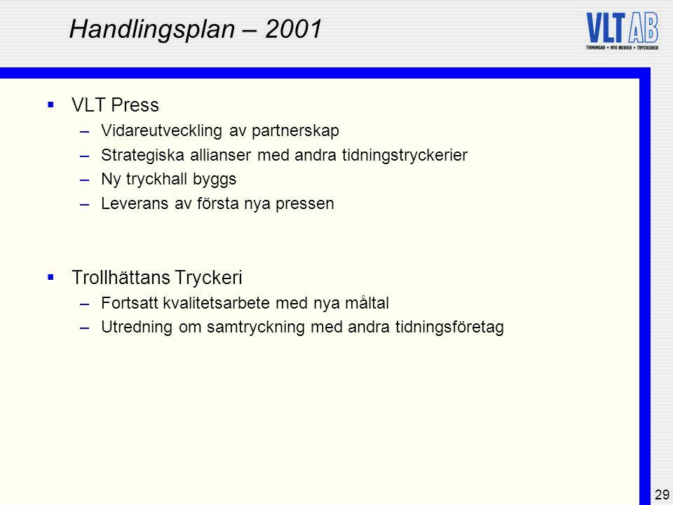Handlingsplan – 2001 VLT Press Trollhättans Tryckeri