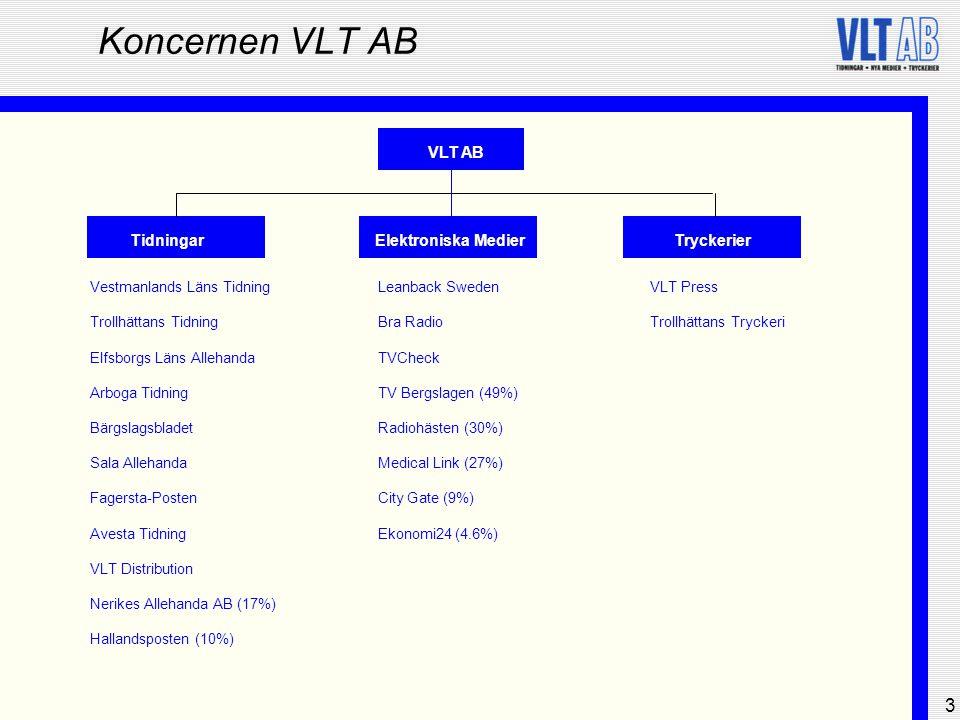 Koncernen VLT AB VLT AB Tidningar Elektroniska Medier Tryckerier