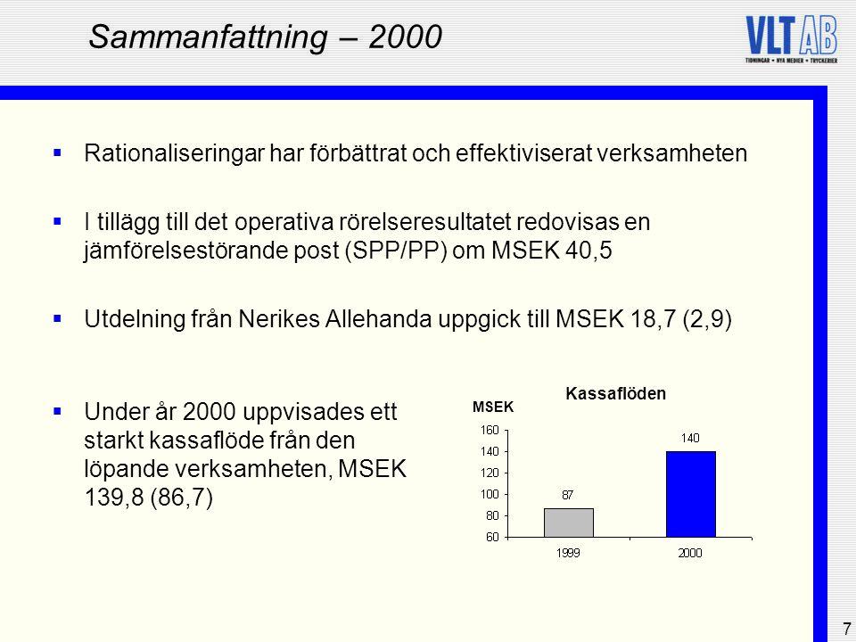 Sammanfattning – 2000 Rationaliseringar har förbättrat och effektiviserat verksamheten.
