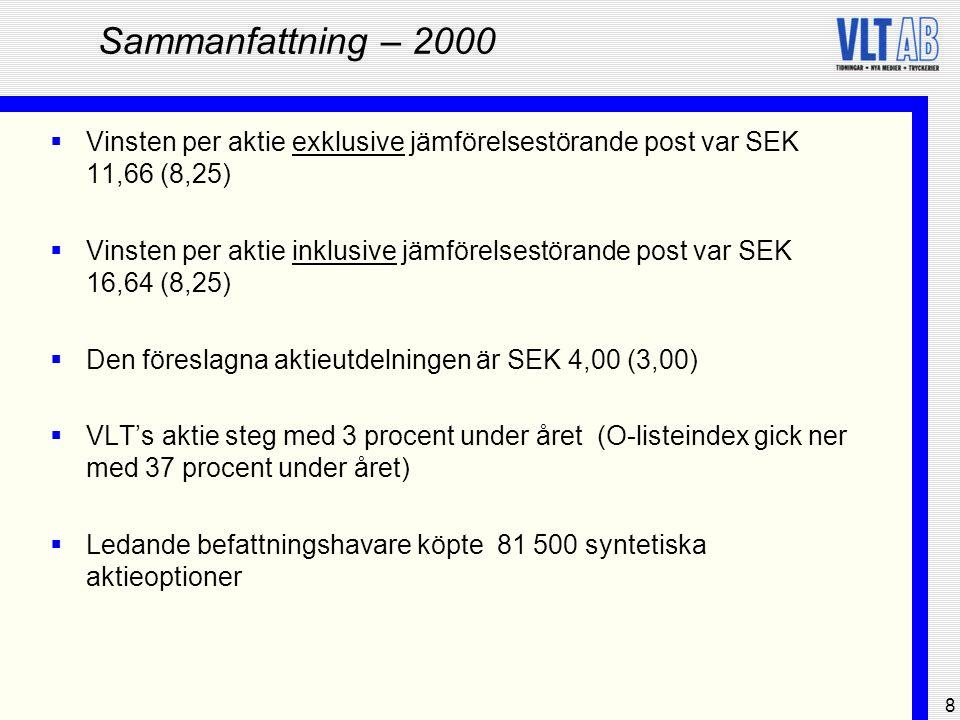 Sammanfattning – 2000 Vinsten per aktie exklusive jämförelsestörande post var SEK 11,66 (8,25)