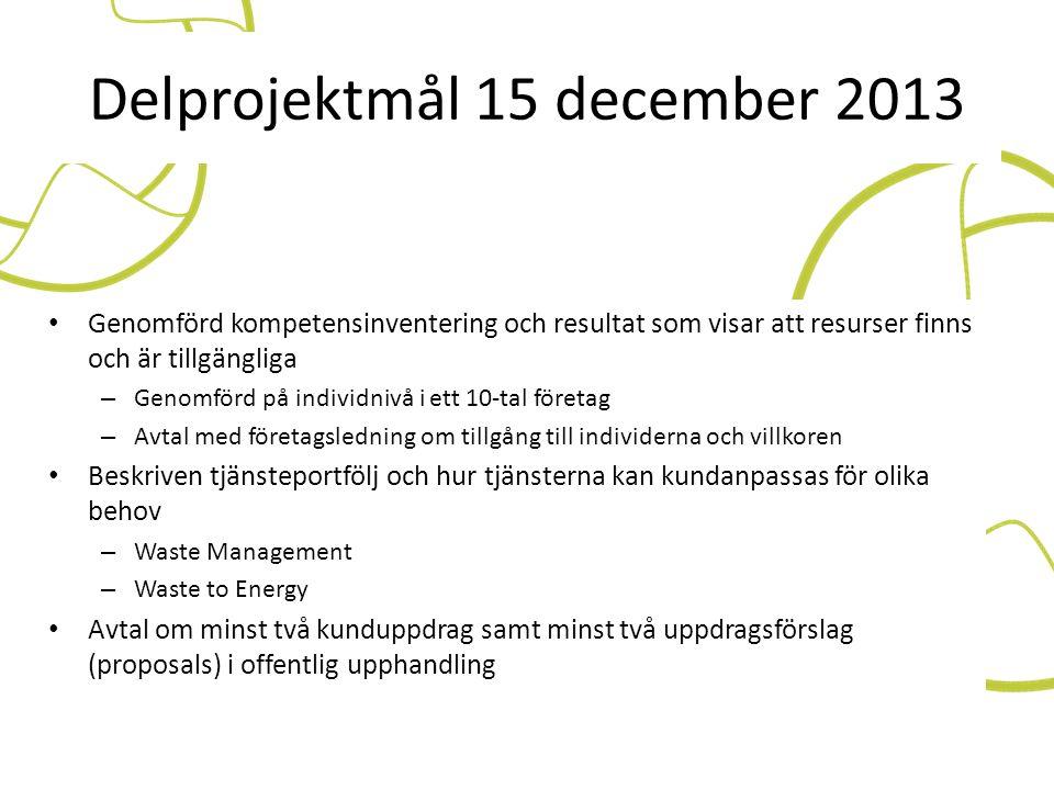 Delprojektmål 15 december 2013