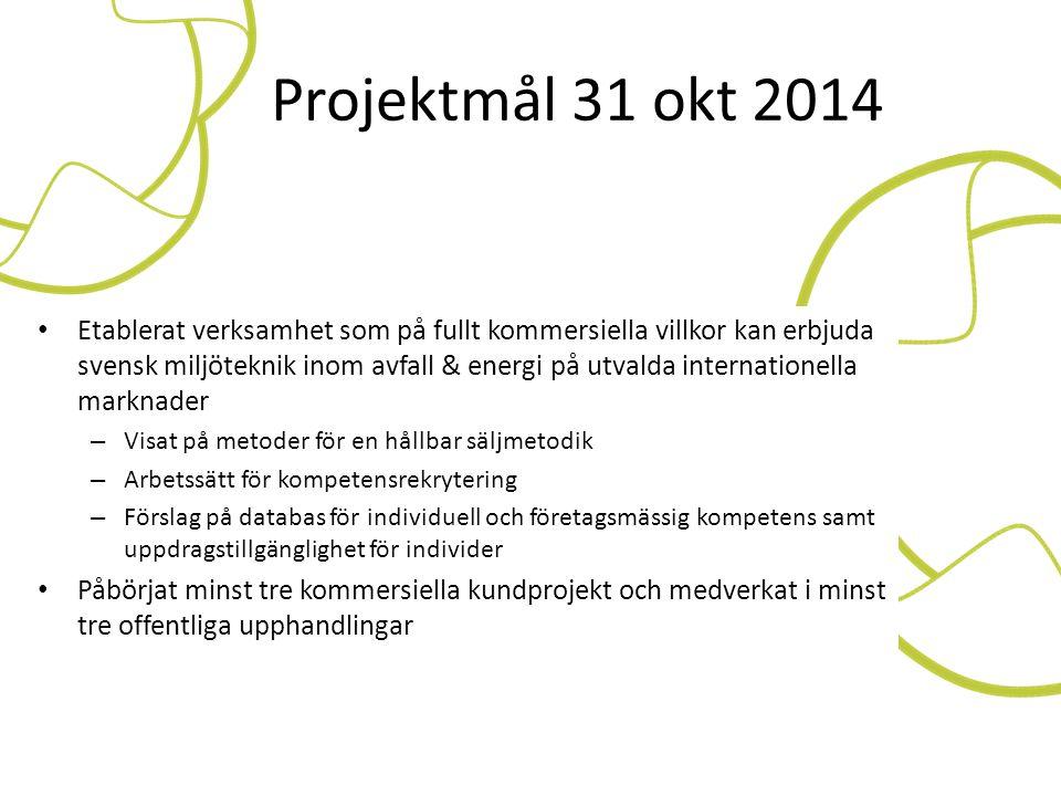 Projektmål 31 okt 2014