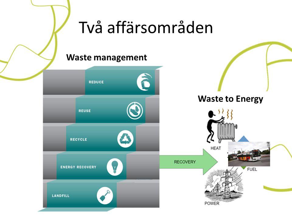 Två affärsområden Waste management Waste to Energy