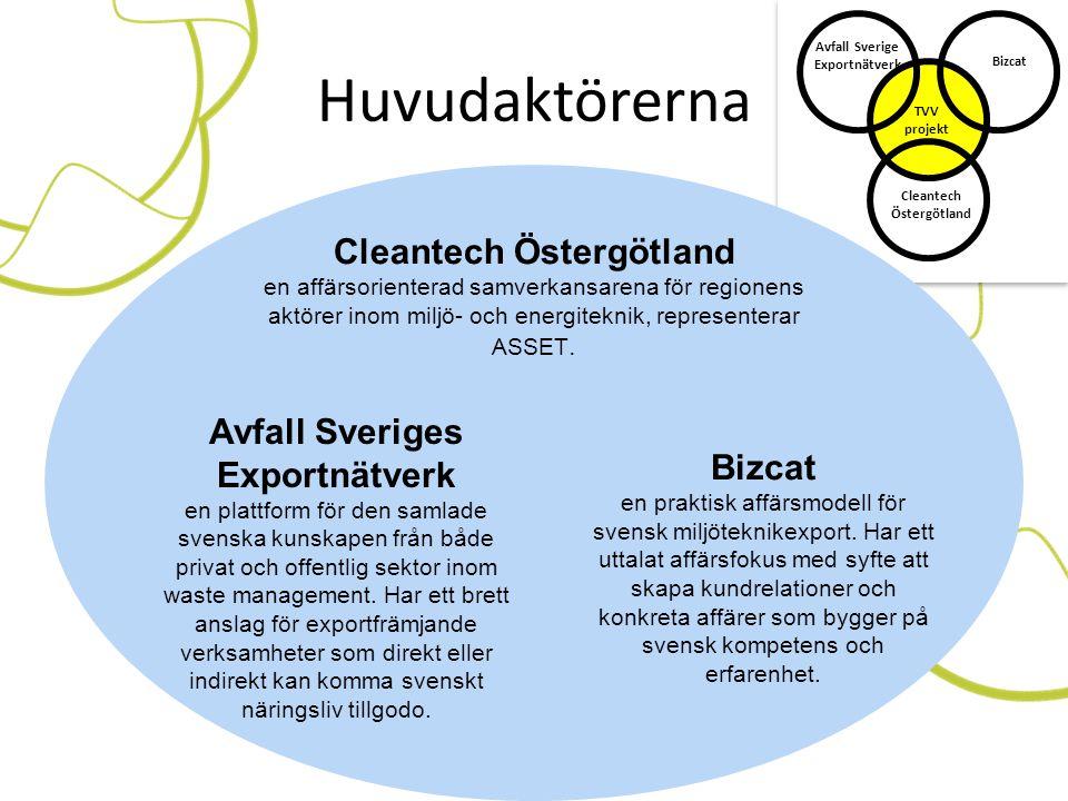 Cleantech Östergötland Avfall Sveriges Exportnätverk