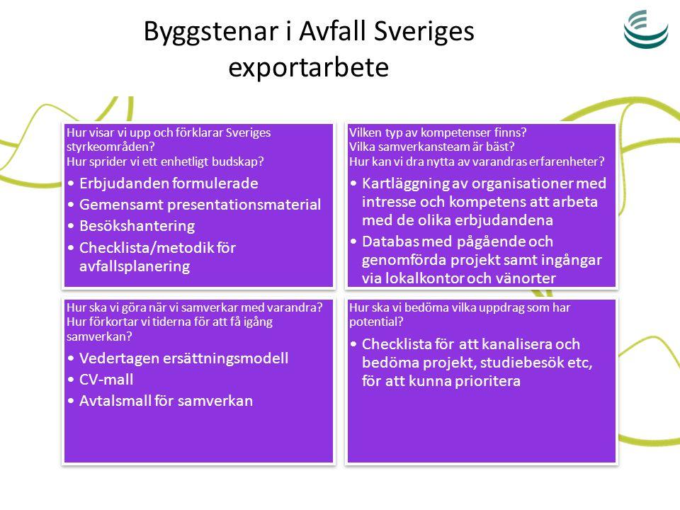 Byggstenar i Avfall Sveriges exportarbete