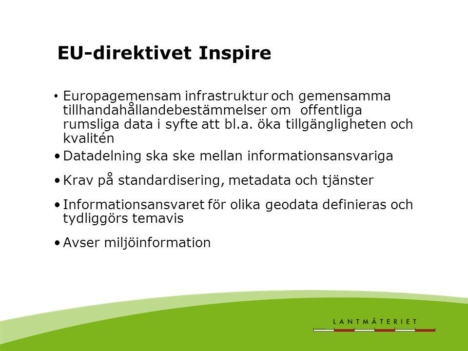EU-direktivet Inspire