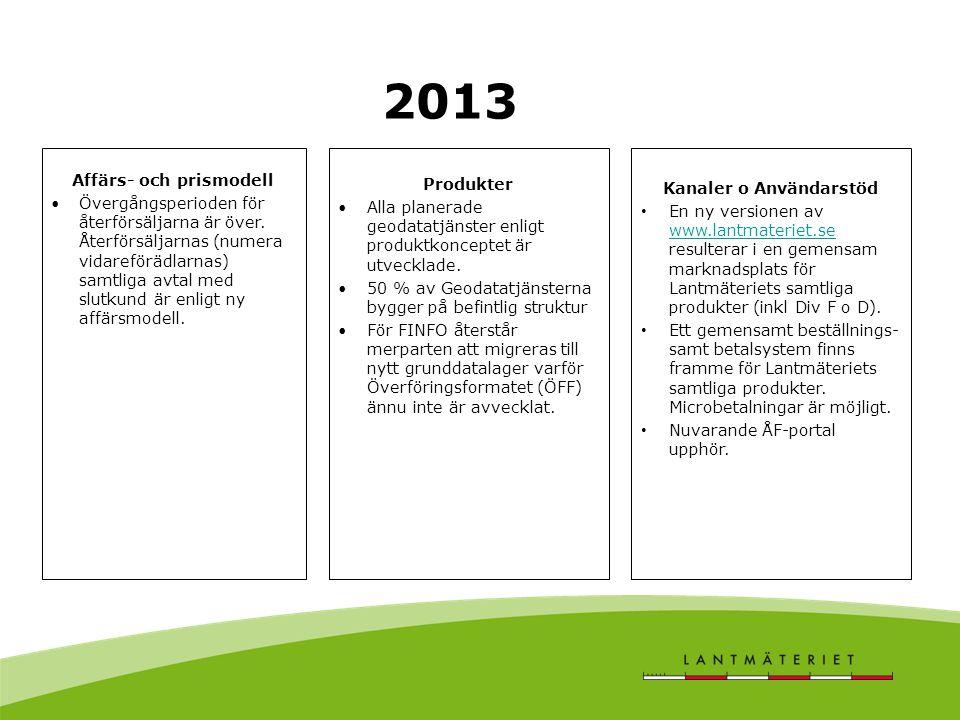 Affärs- och prismodell Kanaler o Användarstöd