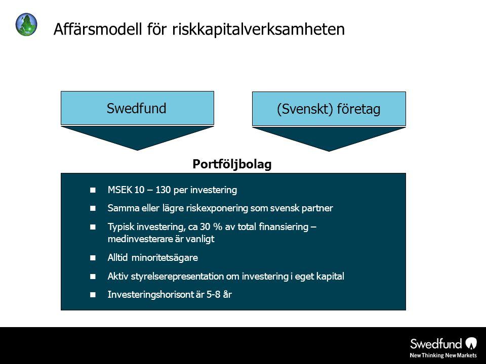 Affärsmodell för riskkapitalverksamheten