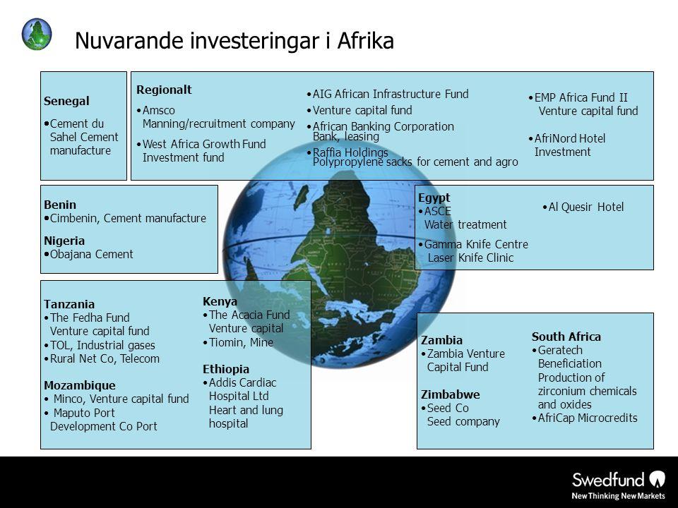 Nuvarande investeringar i Afrika