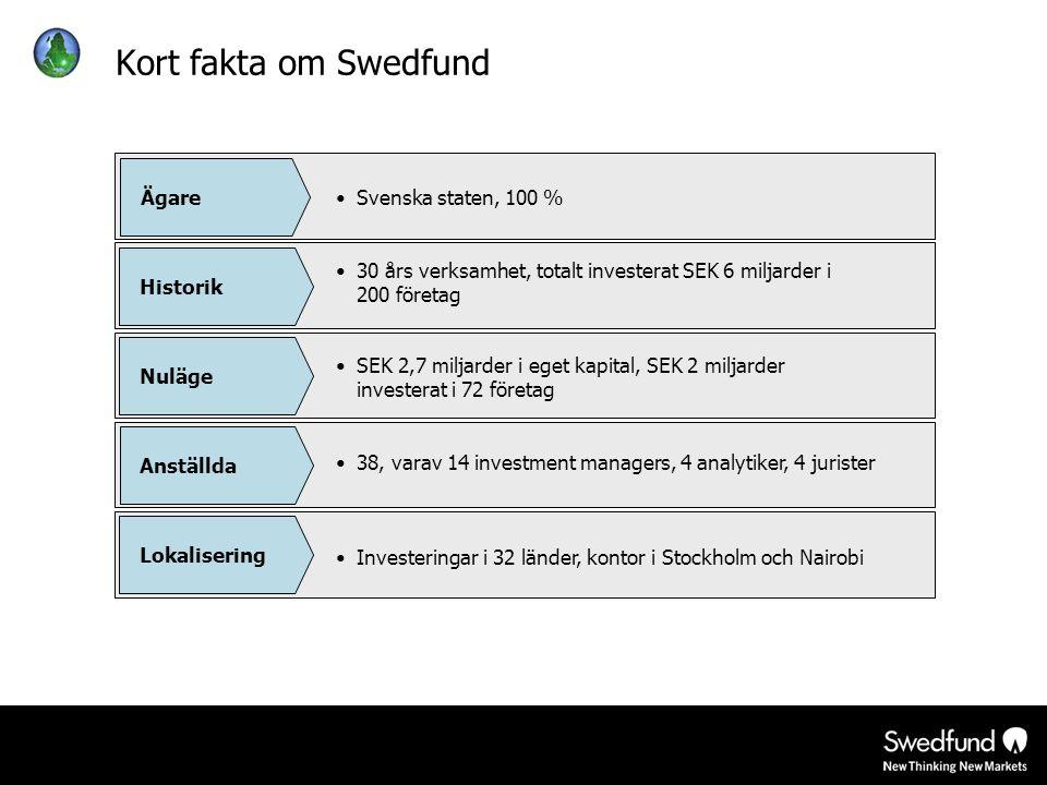 Kort fakta om Swedfund Ägare Svenska staten, 100 %