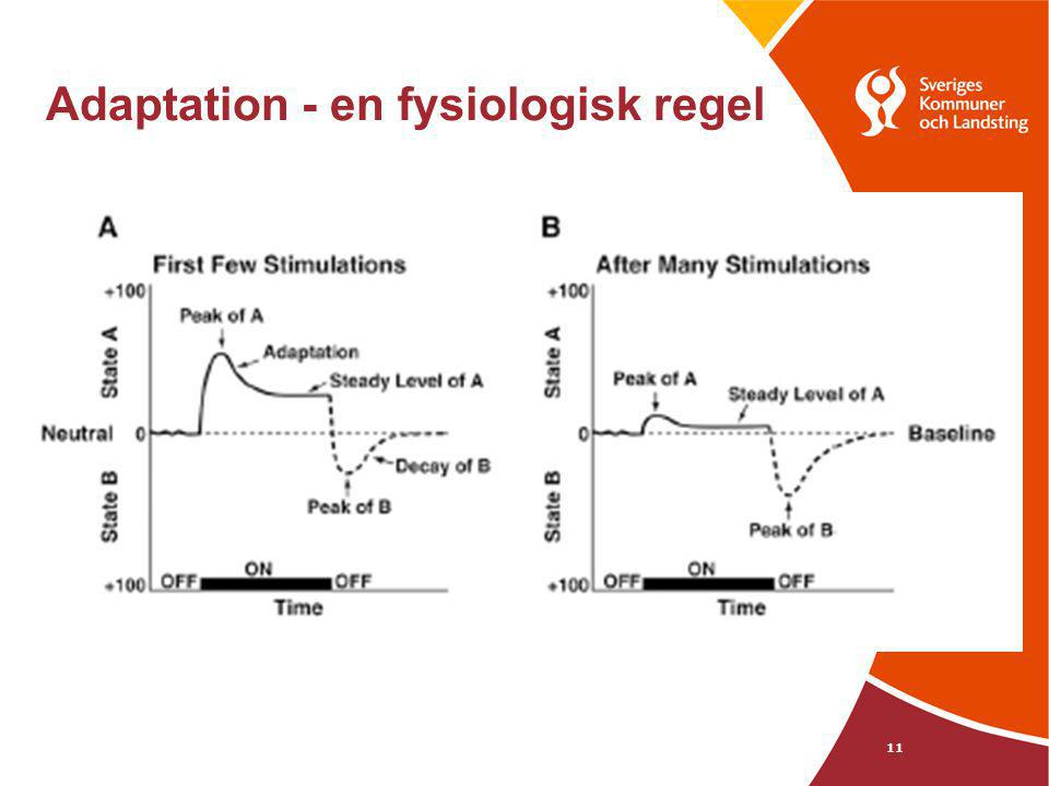 Adaptation - en fysiologisk regel