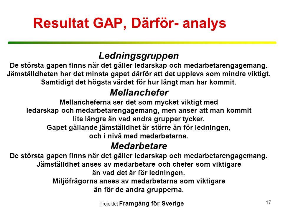 Resultat GAP, Därför- analys