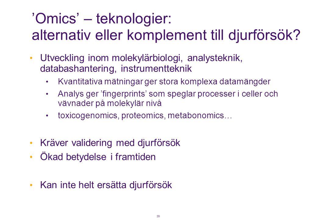 'Omics' – teknologier: alternativ eller komplement till djurförsök