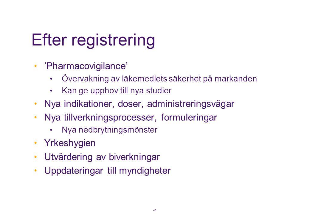 Efter registrering 'Pharmacovigilance'
