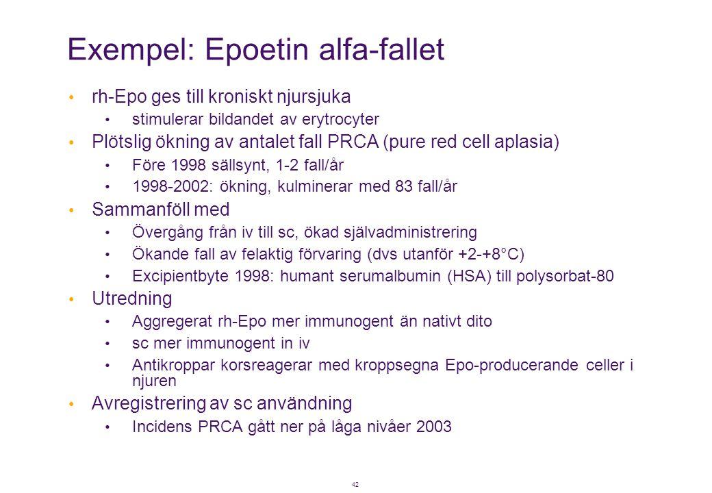 Exempel: Epoetin alfa-fallet