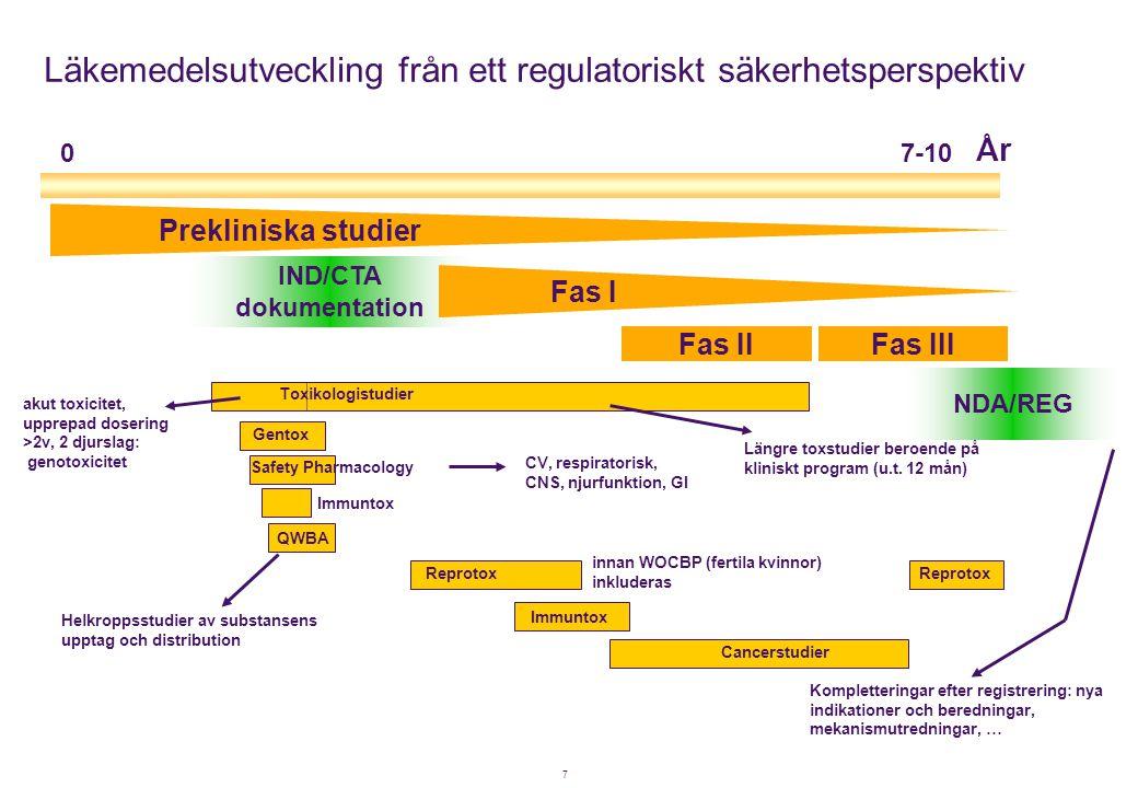 Läkemedelsutveckling från ett regulatoriskt säkerhetsperspektiv