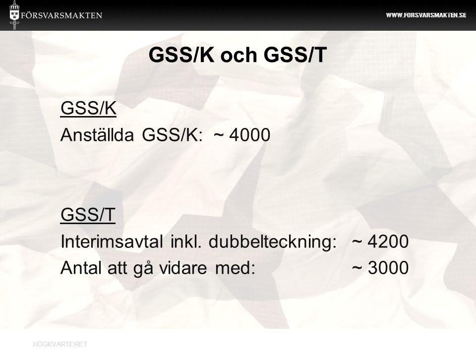GSS/K och GSS/T GSS/K Anställda GSS/K: ~ 4000 GSS/T