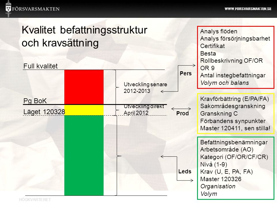 Kvalitet befattningsstruktur och kravsättning