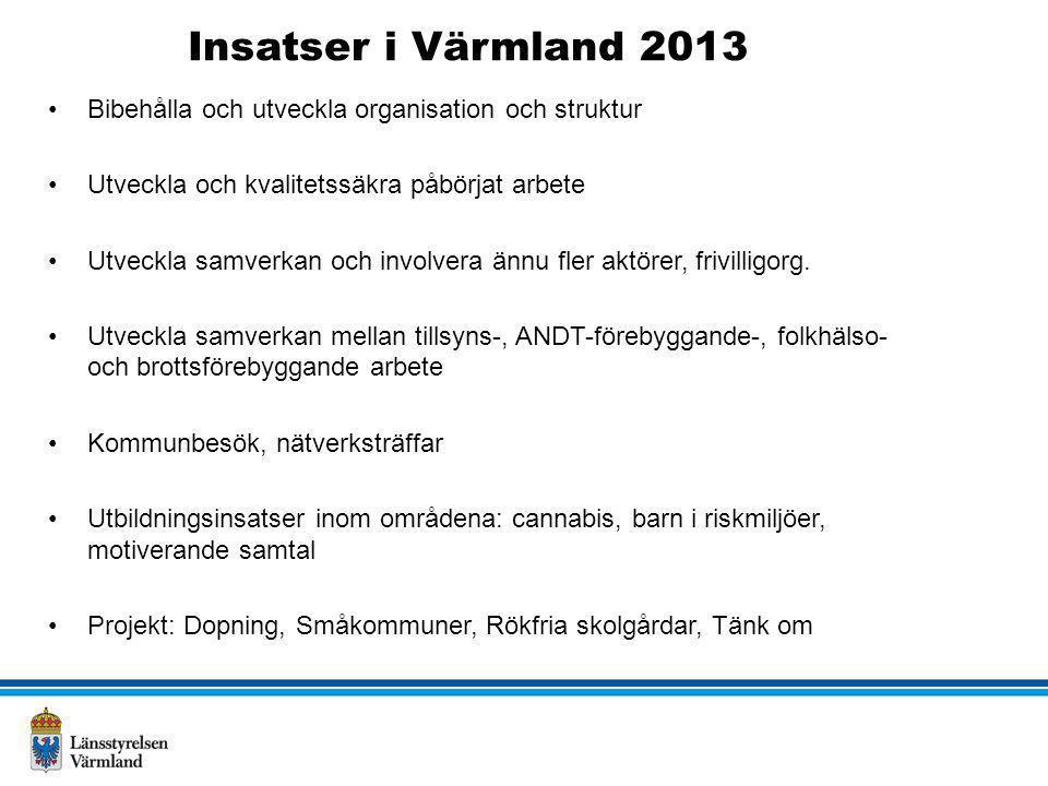 Insatser i Värmland 2013 Bibehålla och utveckla organisation och struktur. Utveckla och kvalitetssäkra påbörjat arbete.