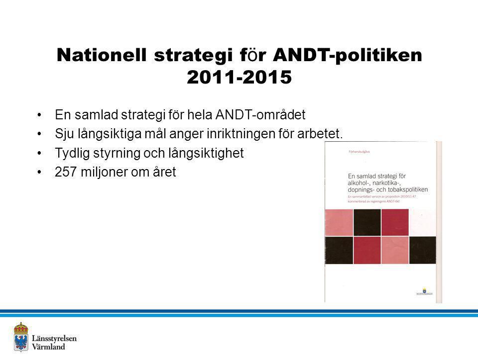 Nationell strategi för ANDT-politiken 2011-2015