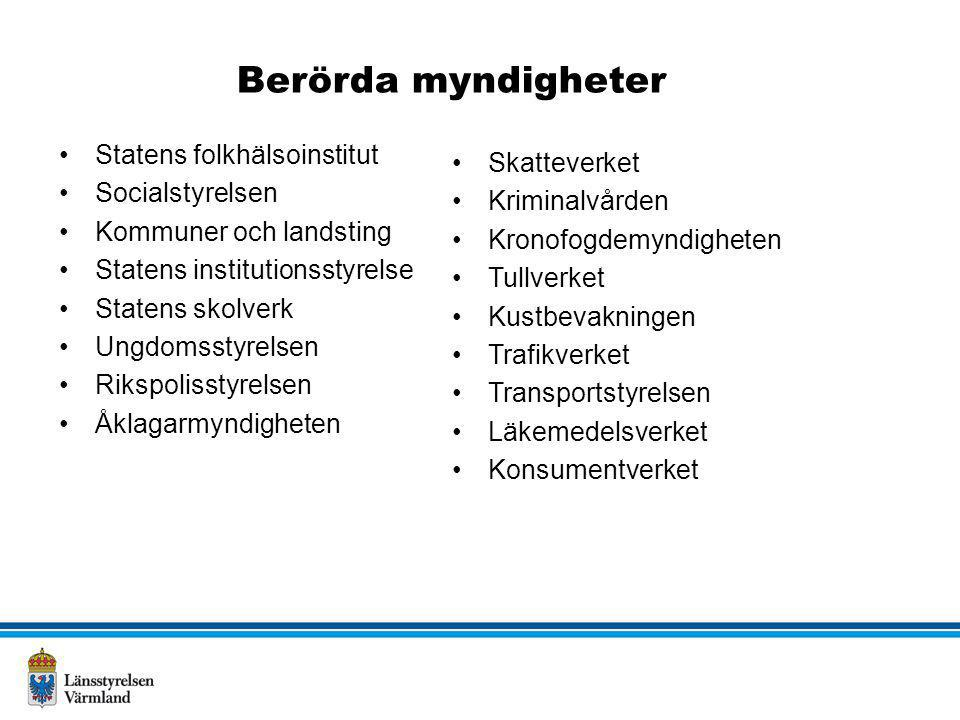 Berörda myndigheter Statens folkhälsoinstitut Skatteverket